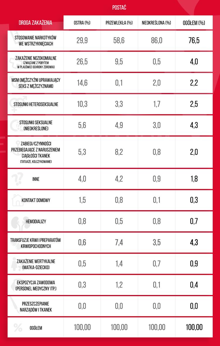 tabela_podstawowe_czynniki_ryzyka